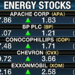 It is a good opportunity to invest in energy now?