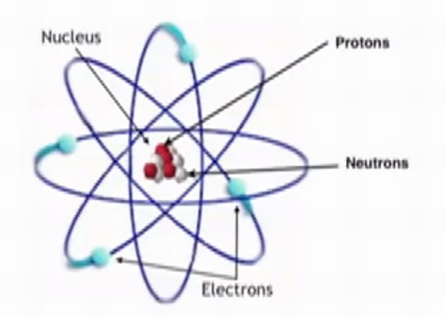 What Is A Proton Definition Aen News